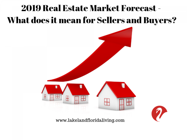 Real Estate Market Trend
