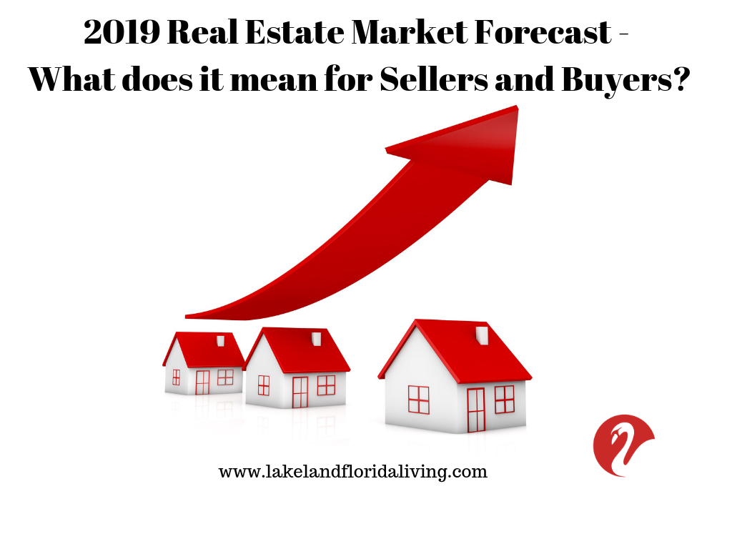 2019 real estate market forecast - what does it mean for